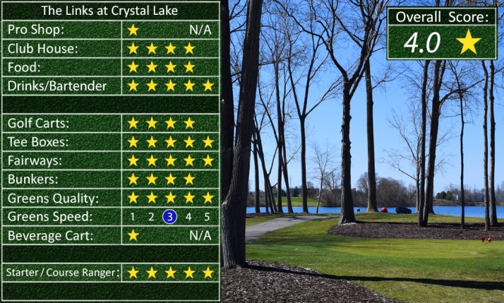 review_crystallake